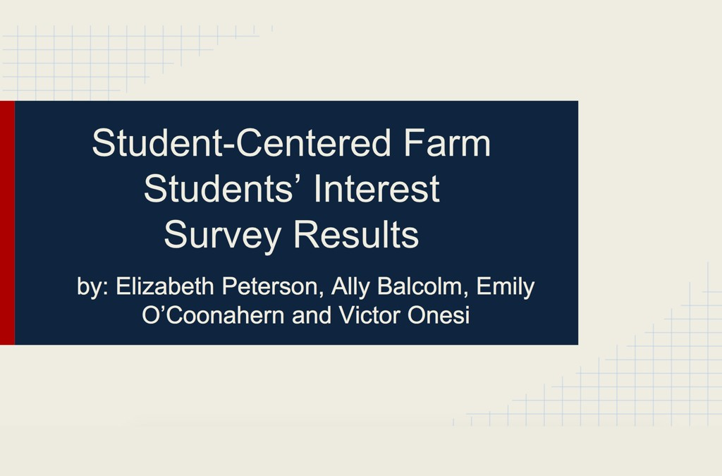 Campus Interest Survey