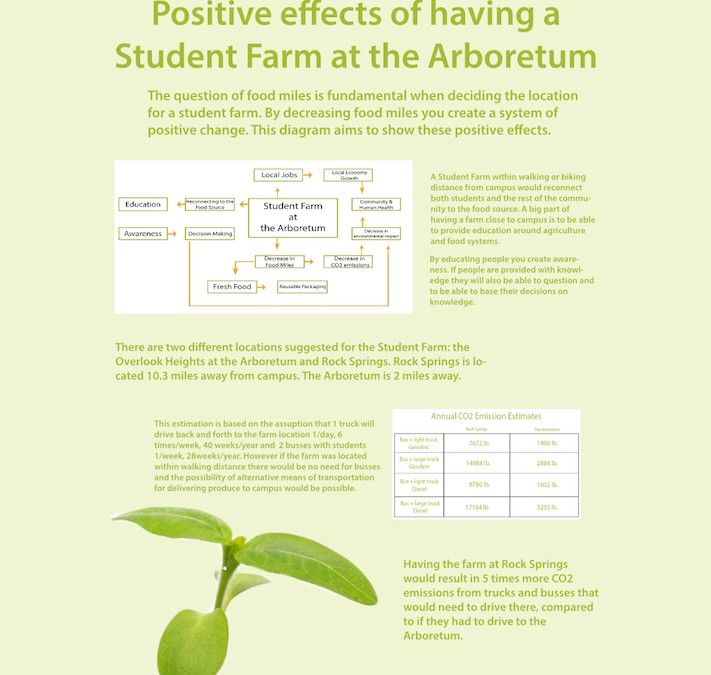 Impacts of Student Farm in Arboretum
